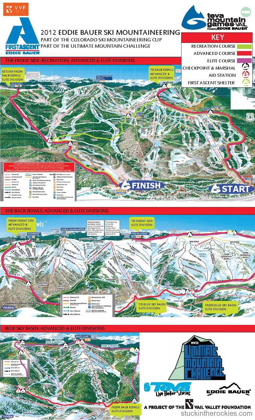 Teva COSMIC course map