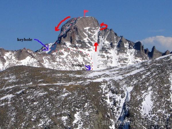 longs peak ski descent