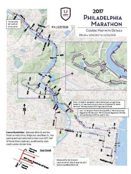 The Philadelphia Marathon course map
